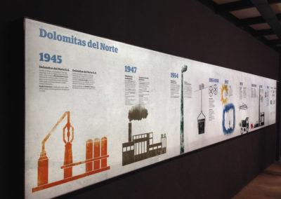 Interior del museo de Dolomitas